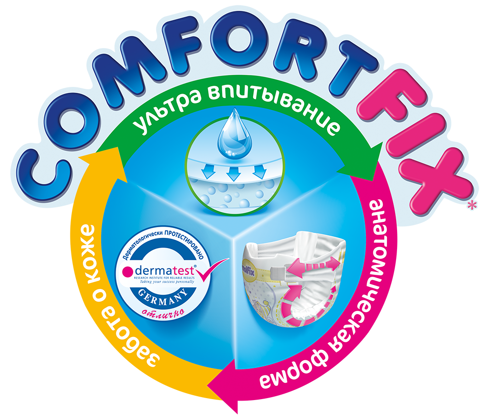 Comfort_Fix_Newborn